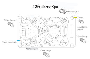 12ft-party-spa-pump-location